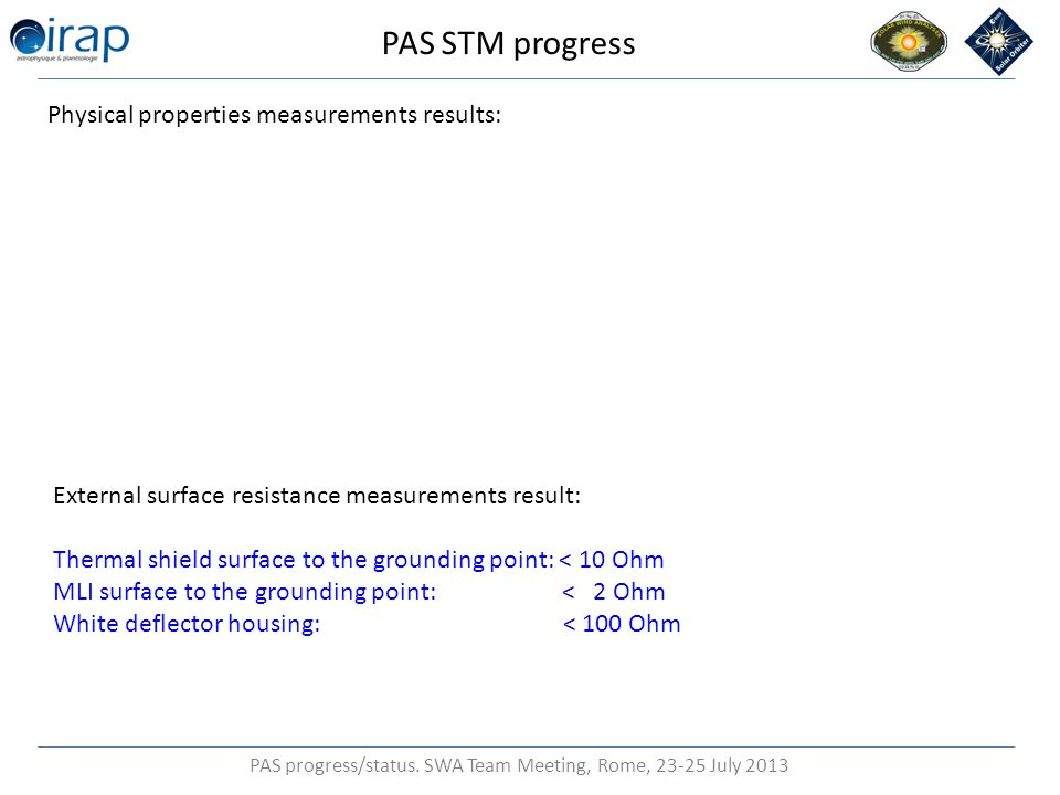 PAS progress/status.SWA Team Meeting, Rome, 23-25 July 2013 PAS Critical Issues.