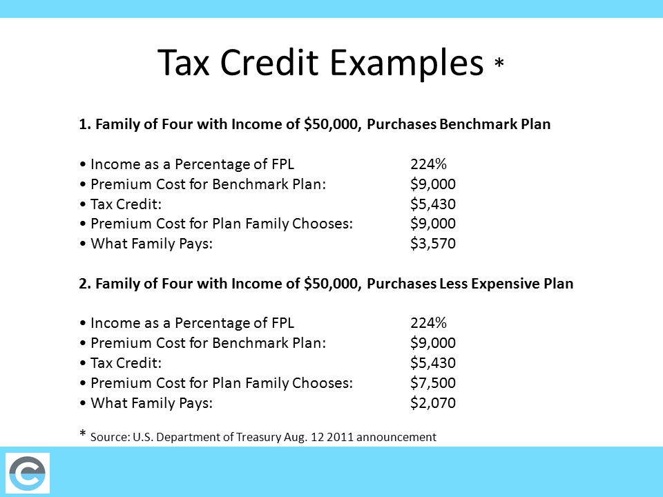 Tax Credit Examples * 1. Family of Four with Income of $50,000, Purchases Benchmark Plan Income as a Percentage of FPL 224% Premium Cost for Benchmark
