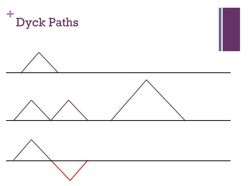 + Dyck Paths