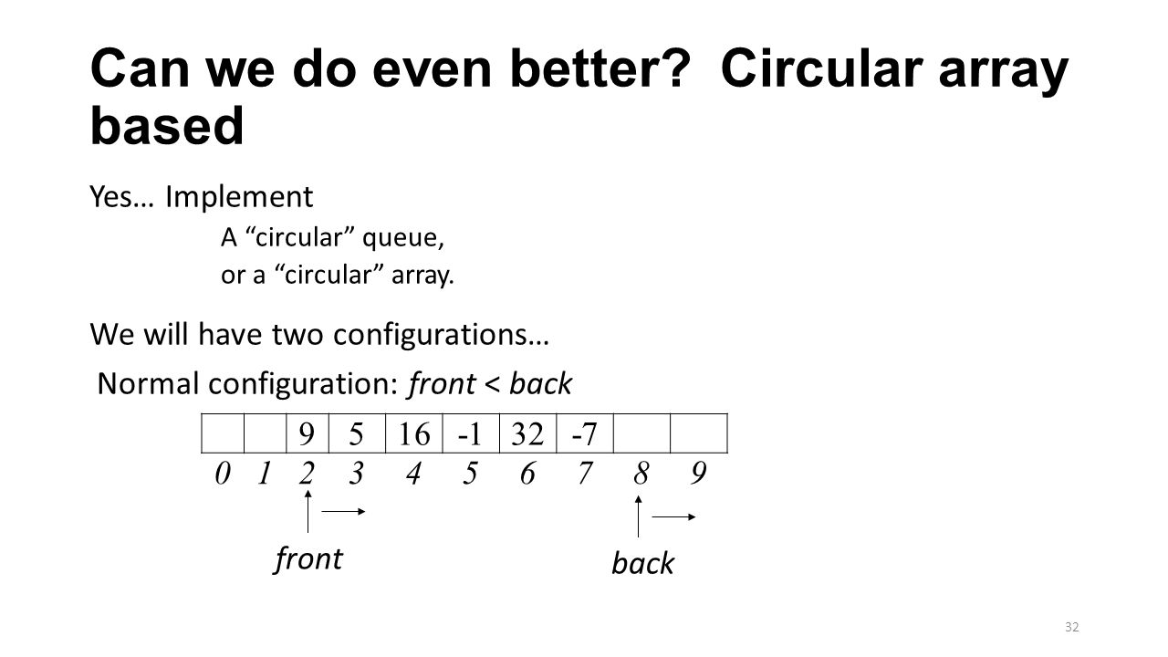 """Can we do even better? Circular array based Yes… Implement A """"circular"""" queue, or a """"circular"""" array. We will have two configurations… Normal configur"""