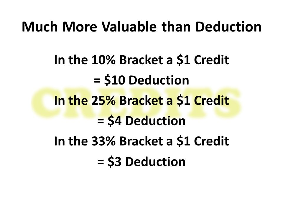 Much More Valuable than Deduction In the 10% Bracket a $1 Credit = $10 Deduction In the 25% Bracket a $1 Credit = $4 Deduction In the 33% Bracket a $1 Credit = $3 Deduction