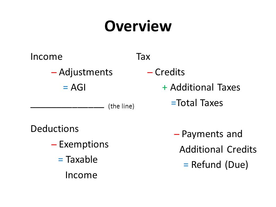 Effective Tax Rate Tax deduction of $100 x Effective Tax Rate of 28% = Tax Savings of $28 (and vice versa)