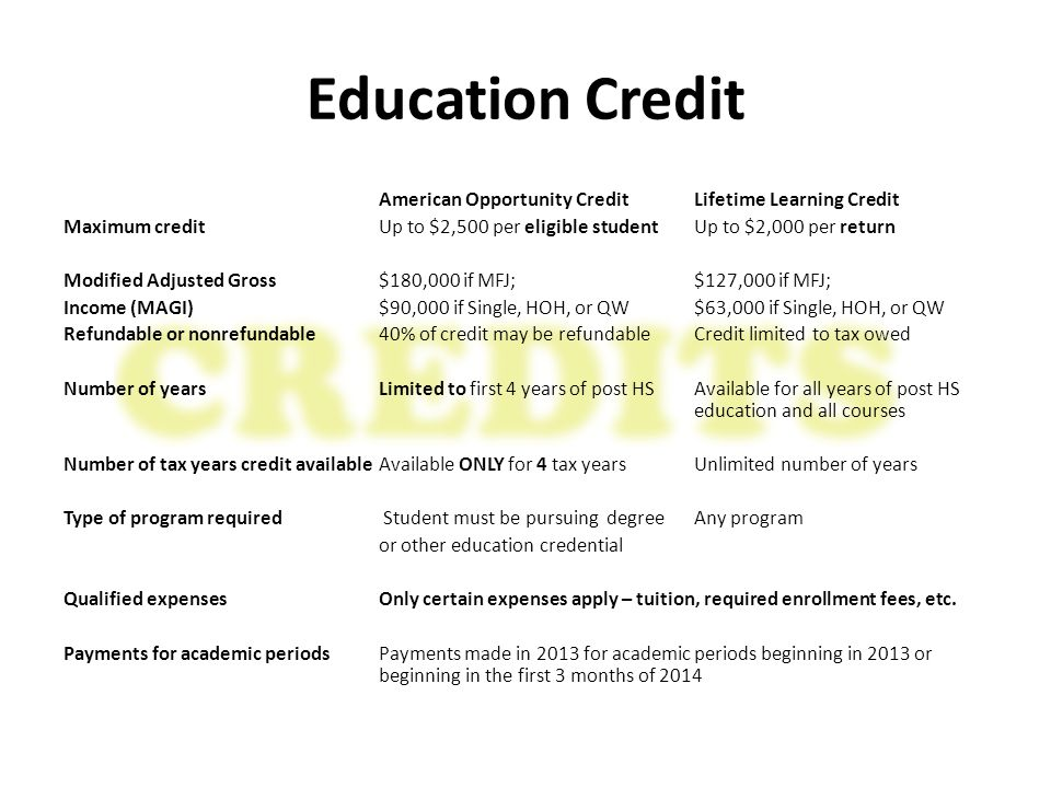 Education Credit American Opportunity Credit Lifetime Learning Credit Maximum credit Up to $2,500 per eligible student Up to $2,000 per return Modified Adjusted Gross $180,000 if MFJ;$127,000 if MFJ; Income (MAGI) $90,000 if Single, HOH, or QW$63,000 if Single, HOH, or QW Refundable or nonrefundable40% of credit may be refundable Credit limited to tax owed Number of years Limited to first 4 years of post HSAvailable for all years of post HS education and all courses Number of tax years credit availableAvailable ONLY for 4 tax yearsUnlimited number of years Type of program required Student must be pursuing degreeAny program or other education credential Qualified expenses Only certain expenses apply – tuition, required enrollment fees, etc.