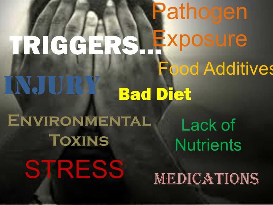 TRIGGERS TRIGGERS… Injury Food Additives Bad Diet Medications Environmental Toxins Pathogen Exposure Lack of Nutrients STRESS