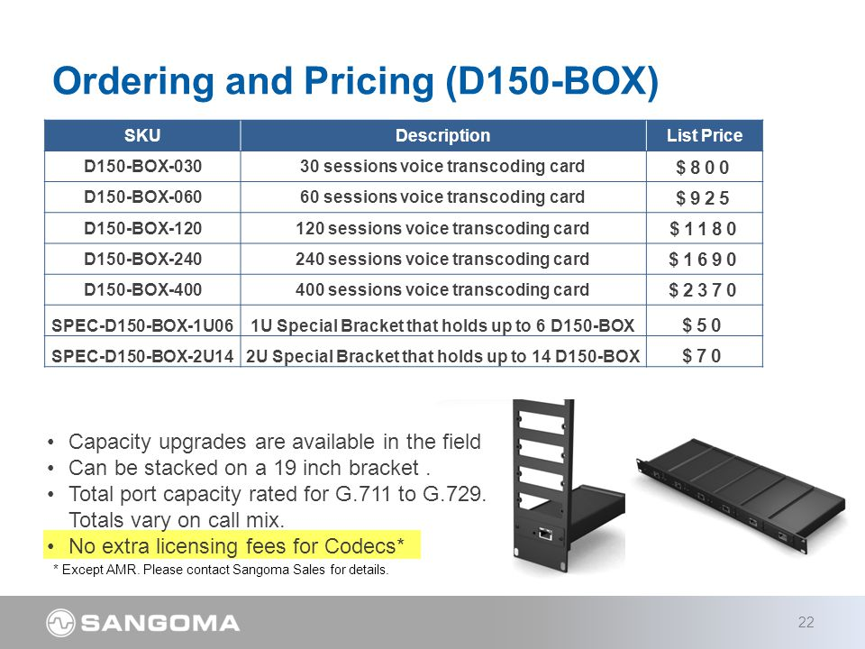Ordering and Pricing (D150-BOX) 22 SKUDescriptionList Price D150-BOX-03030 sessions voice transcoding card $800 D150-BOX-06060 sessions voice transcoding card $925 D150-BOX-120120 sessions voice transcoding card $1180 D150-BOX-240240 sessions voice transcoding card $1690 D150-BOX-400400 sessions voice transcoding card $2370 SPEC-D150-BOX-1U061U Special Bracket that holds up to 6 D150-BOX $50 SPEC-D150-BOX-2U142U Special Bracket that holds up to 14 D150-BOX $70 Capacity upgrades are available in the field Can be stacked on a 19 inch bracket.