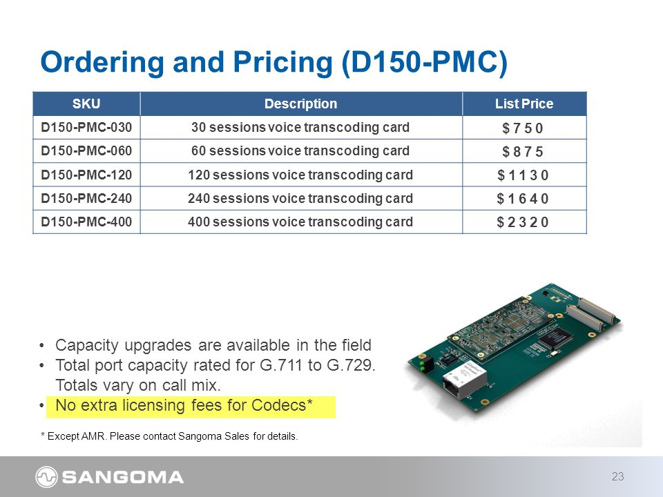 Ordering and Pricing (D150-PMC) 23 SKUDescriptionList Price D150-PMC-03030 sessions voice transcoding card $750 D150-PMC-06060 sessions voice transcoding card $875 D150-PMC-120120 sessions voice transcoding card $1130 D150-PMC-240240 sessions voice transcoding card $1640 D150-PMC-400400 sessions voice transcoding card $2320 Capacity upgrades are available in the field Total port capacity rated for G.711 to G.729.