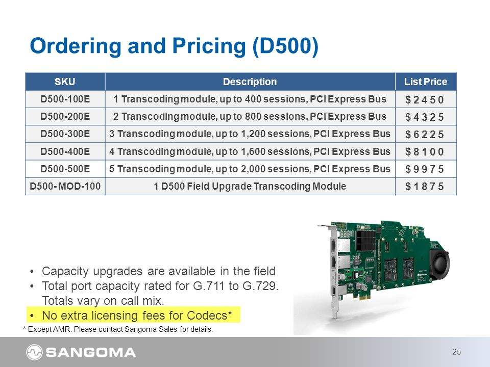 Ordering and Pricing (D500) 25 SKUDescriptionList Price D500-100E1 Transcoding module, up to 400 sessions, PCI Express Bus $2450 D500-200E2 Transcoding module, up to 800 sessions, PCI Express Bus $4325 D500-300E3 Transcoding module, up to 1,200 sessions, PCI Express Bus $6225 D500-400E4 Transcoding module, up to 1,600 sessions, PCI Express Bus $8100 D500-500E5 Transcoding module, up to 2,000 sessions, PCI Express Bus $9975 D500- MOD-1001 D500 Field Upgrade Transcoding Module $1875 Capacity upgrades are available in the field Total port capacity rated for G.711 to G.729.