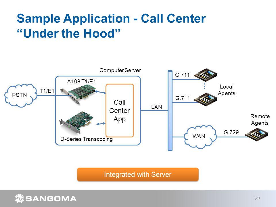 """Sample Application - Call Center """"Under the Hood"""" 29 PSTN LAN G.711 T1/E1 Call Center App Computer Server D-Series Transcoding A108 T1/E1 WAN G.729 Lo"""