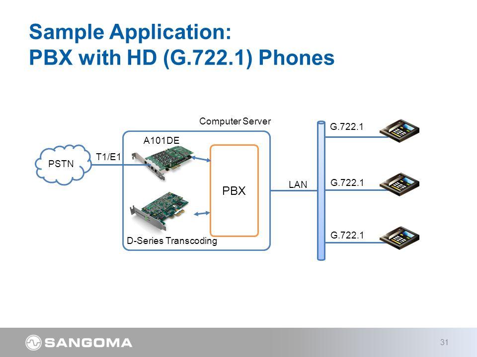 Sample Application: PBX with HD (G.722.1) Phones 31 PSTN LAN G.722.1 T1/E1 PBX Computer Server D-Series Transcoding A101DE G.722.1