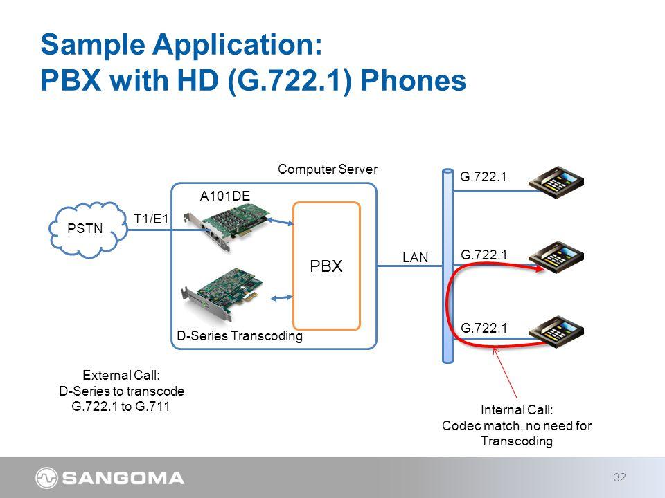 Sample Application: PBX with HD (G.722.1) Phones 32 PSTN LAN G.722.1 T1/E1 PBX Computer Server A101DE G.722.1 Internal Call: Codec match, no need for Transcoding External Call: D-Series to transcode G.722.1 to G.711 D-Series Transcoding