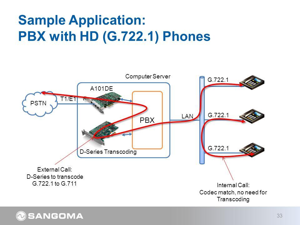Sample Application: PBX with HD (G.722.1) Phones 33 PSTN LAN G.722.1 T1/E1 PBX Computer Server A101DE G.722.1 Internal Call: Codec match, no need for Transcoding External Call: D-Series to transcode G.722.1 to G.711 D-Series Transcoding