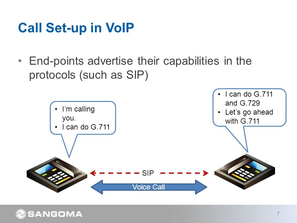 End-points advertise their capabilities in the protocols (such as SIP) Call Set-up in VoIP 7 I'm calling you. I can do G.711 I can do G.711 and G.729
