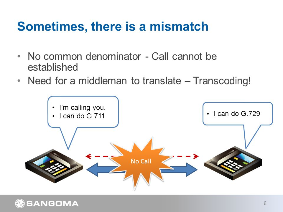 SIP Voice Call No common denominator - Call cannot be established Need for a middleman to translate – Transcoding.