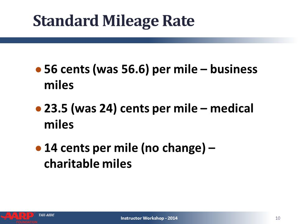 TAX-AIDE Standard Mileage Rate ● 56 cents (was 56.6) per mile – business miles ● 23.5 (was 24) cents per mile – medical miles ● 14 cents per mile (no change) – charitable miles Instructor Workshop - 201410