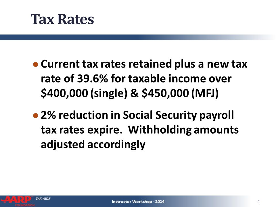 TAX-AIDE Tax Rates ● Current tax rates retained plus a new tax rate of 39.6% for taxable income over $400,000 (single) & $450,000 (MFJ) ● 2% reduction in Social Security payroll tax rates expire.