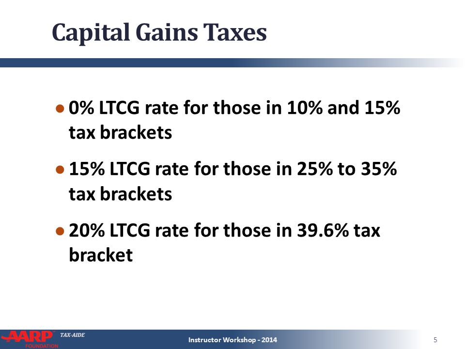 TAX-AIDE Capital Gains Taxes ● 0% LTCG rate for those in 10% and 15% tax brackets ● 15% LTCG rate for those in 25% to 35% tax brackets ● 20% LTCG rate for those in 39.6% tax bracket Instructor Workshop - 20145