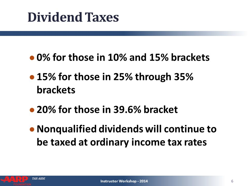 TAX-AIDE Dividend Taxes ● 0% for those in 10% and 15% brackets ● 15% for those in 25% through 35% brackets ● 20% for those in 39.6% bracket ● Nonqualified dividends will continue to be taxed at ordinary income tax rates Instructor Workshop - 20146