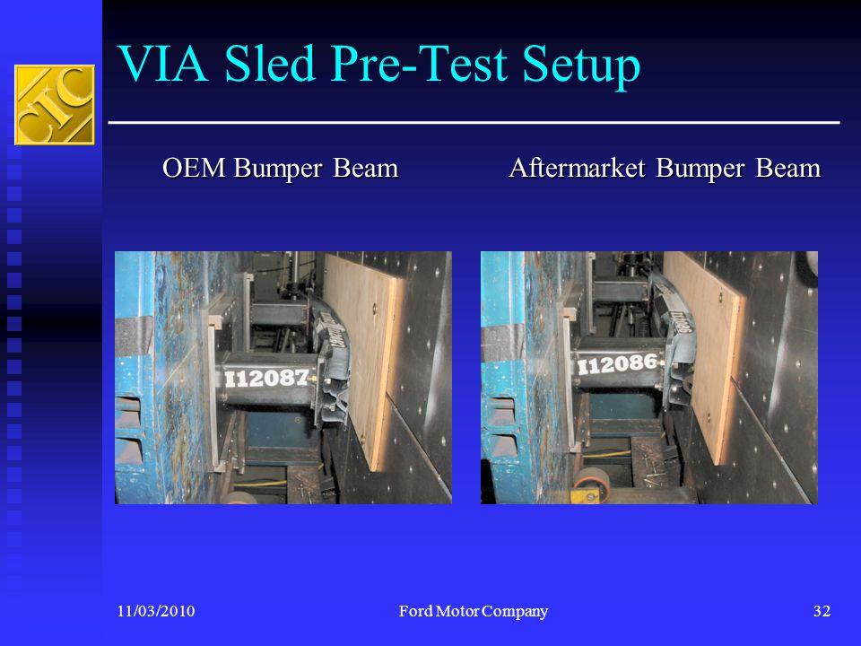VIA Sled Pre-Test Setup 11/03/201032Ford Motor Company OEM Bumper Beam Aftermarket Bumper Beam