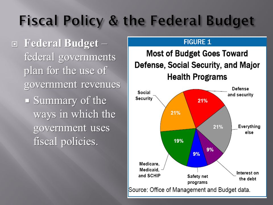  Federal Budget – federal governments plan for the use of government revenues  Summary of the ways in which the government uses fiscal policies.