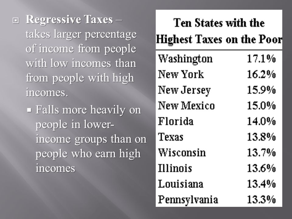  Regressive Taxes – takes larger percentage of income from people with low incomes than from people with high incomes.
