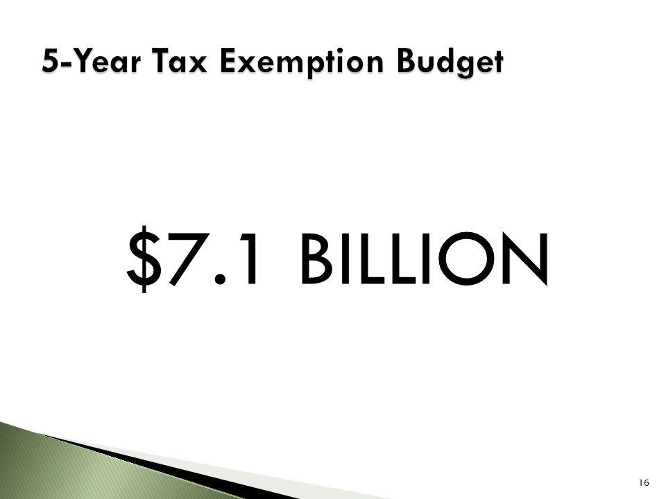 $7.1 BILLION 16