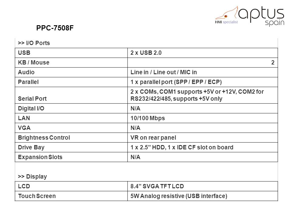 PPC-7508F >> I/O Ports USB2 x USB 2.0 KB / Mouse2 AudioLine in / Line out / MIC in Parallel1 x parallel port (SPP / EPP / ECP) Serial Port 2 x COMs, COM1 supports +5V or +12V, COM2 for RS232/422/485, supports +5V only Digital I/ON/A LAN10/100 Mbps VGAN/A Brightness ControlVR on rear panel Drive Bay1 x 2.5 HDD, 1 x IDE CF slot on board Expansion SlotsN/A >> Display LCD8.4 SVGA TFT LCD Touch Screen5W Analog resistive (USB interface)