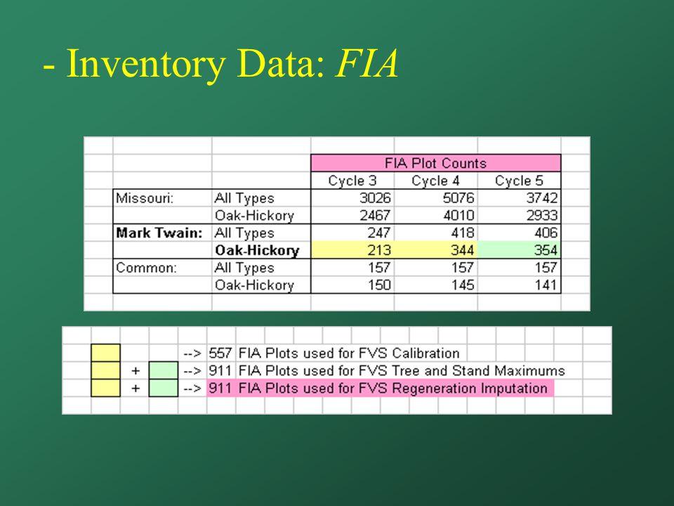 - Inventory Data: FIA