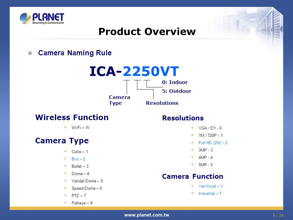 Product Comparison - External Model Features PLANET ICA-2250VT Moxa Vport 36-1MP Sensor2.0 mega-pixel Sony Exmor™ sensor1.0 mega-pixel CMOS sensor Lens3.1~8 mm Vari-focal / F1.4 Optional Accessories Image CompressionH.264 / MPEG-4 / M-JPEGH.264 / M-JPEG Max resolutionFull HD (1920x1080) / 30fpsHD (1280x720) / 30fps IR Distance35 MeterN/A ICR ■■ WDR ■■ DNR3DNR2DNR Samba ■ N/A 3GPP / APP.