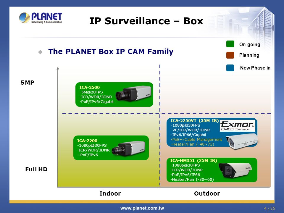 IP Surveillance – Box  The PLANET Box IP CAM Family Full HD Indoor Outdoor On-going Planning New Phase in 5MP ICA-2200 -1080p@30FPS -ICR/WDR/3DNR - P