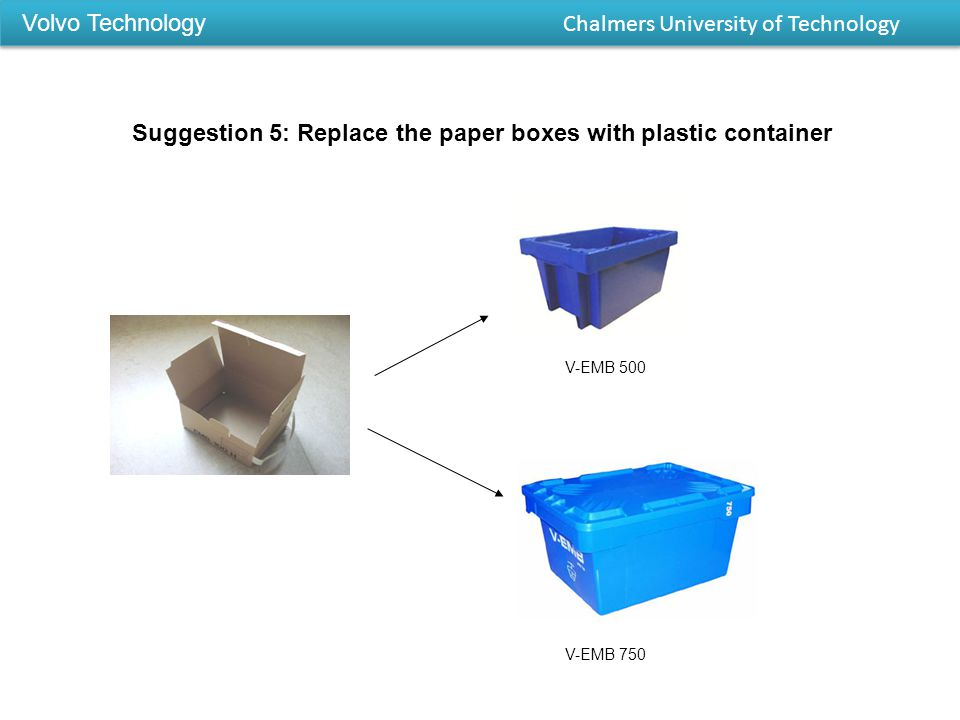Suggestion 5: Replace the paper boxes with plastic container Volvo Technology Chalmers University of Technology V-EMB 500 V-EMB 750