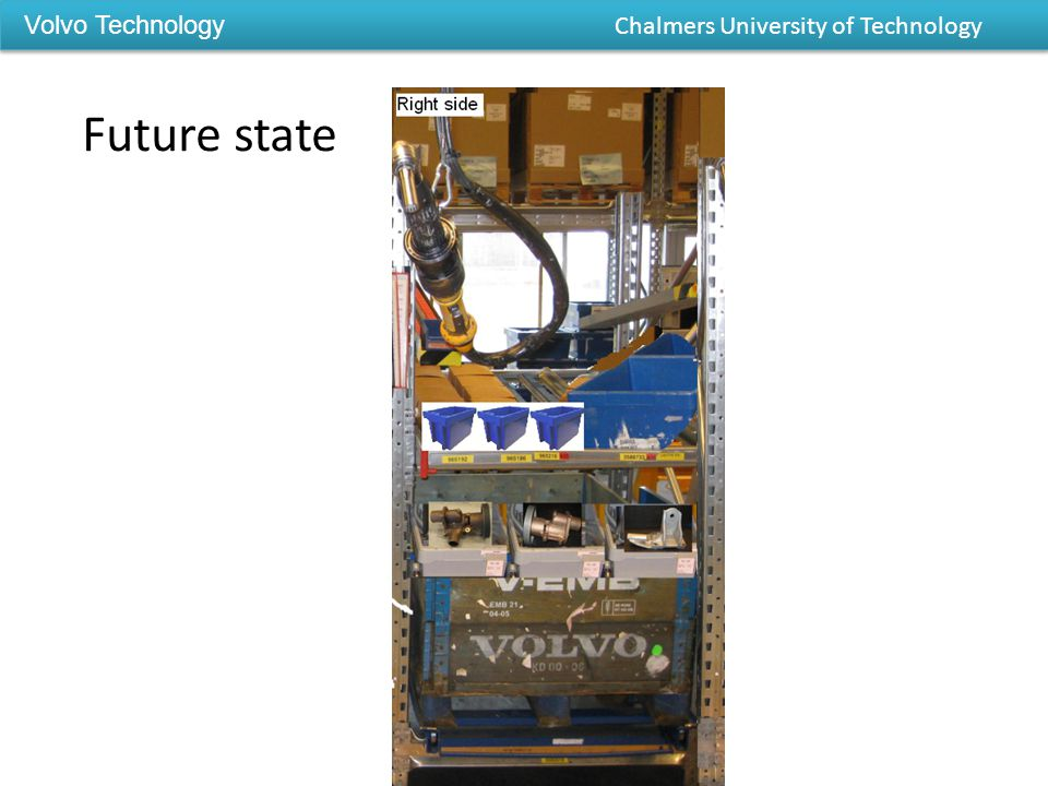 Future state Volvo Technology Chalmers University of Technology