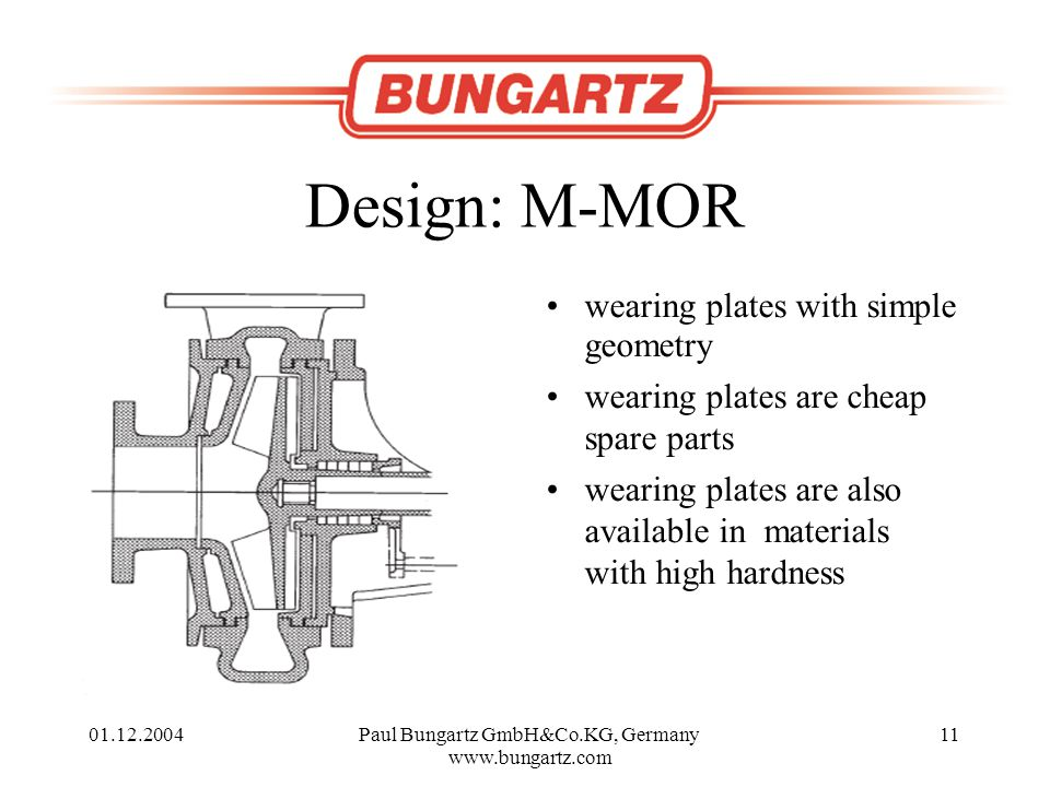 01.12.2004Paul Bungartz GmbH&Co.KG, Germany www.bungartz.com 11 Design: M-MOR wearing plates with simple geometry wearing plates are cheap spare parts wearing plates are also available in materials with high hardness