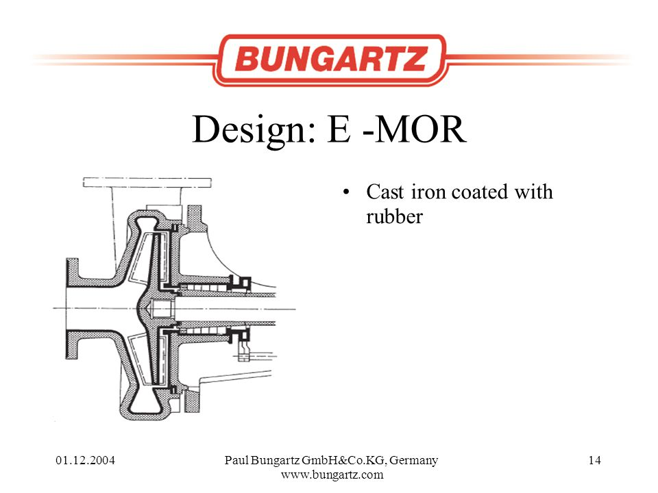 01.12.2004Paul Bungartz GmbH&Co.KG, Germany www.bungartz.com 14 Design: E -MOR Cast iron coated with rubber