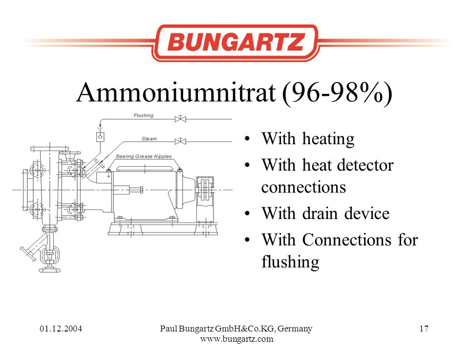 01.12.2004Paul Bungartz GmbH&Co.KG, Germany www.bungartz.com 17 Ammoniumnitrat (96-98%) With heating With heat detector connections With drain device With Connections for flushing