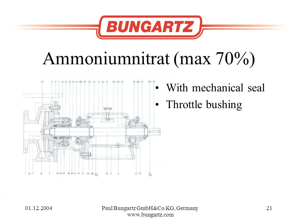01.12.2004Paul Bungartz GmbH&Co.KG, Germany www.bungartz.com 21 Ammoniumnitrat (max 70%) With mechanical seal Throttle bushing