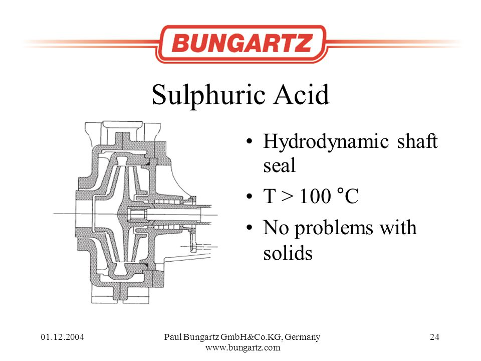 01.12.2004Paul Bungartz GmbH&Co.KG, Germany www.bungartz.com 24 Sulphuric Acid Hydrodynamic shaft seal T > 100 °C No problems with solids