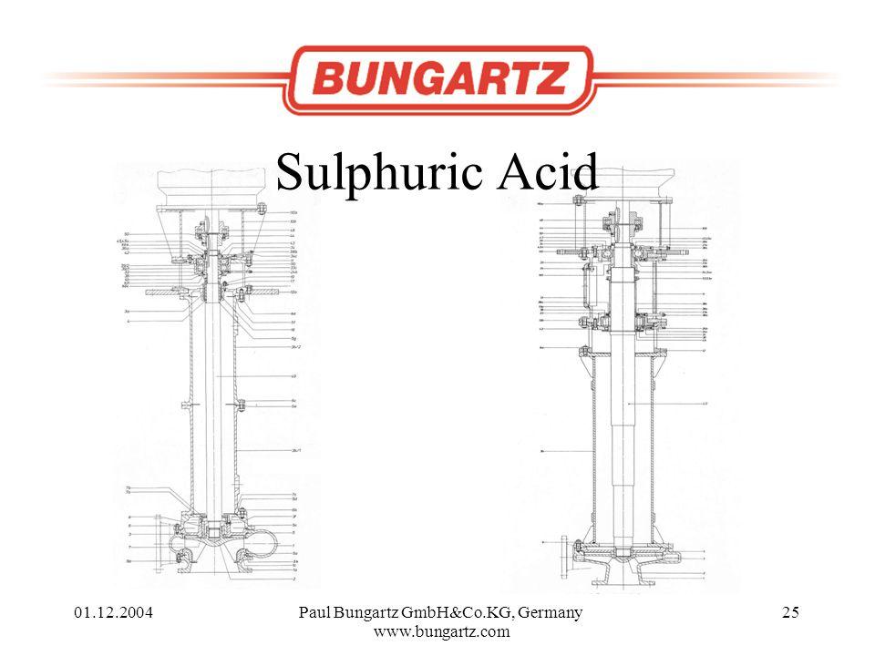 01.12.2004Paul Bungartz GmbH&Co.KG, Germany www.bungartz.com 25 Sulphuric Acid
