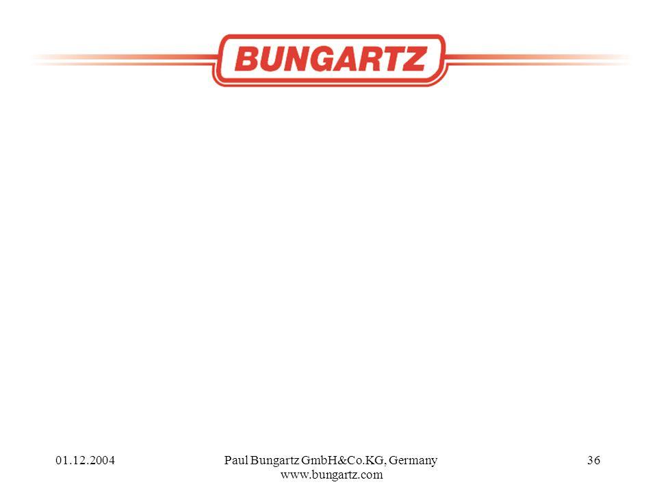 01.12.2004Paul Bungartz GmbH&Co.KG, Germany www.bungartz.com 36