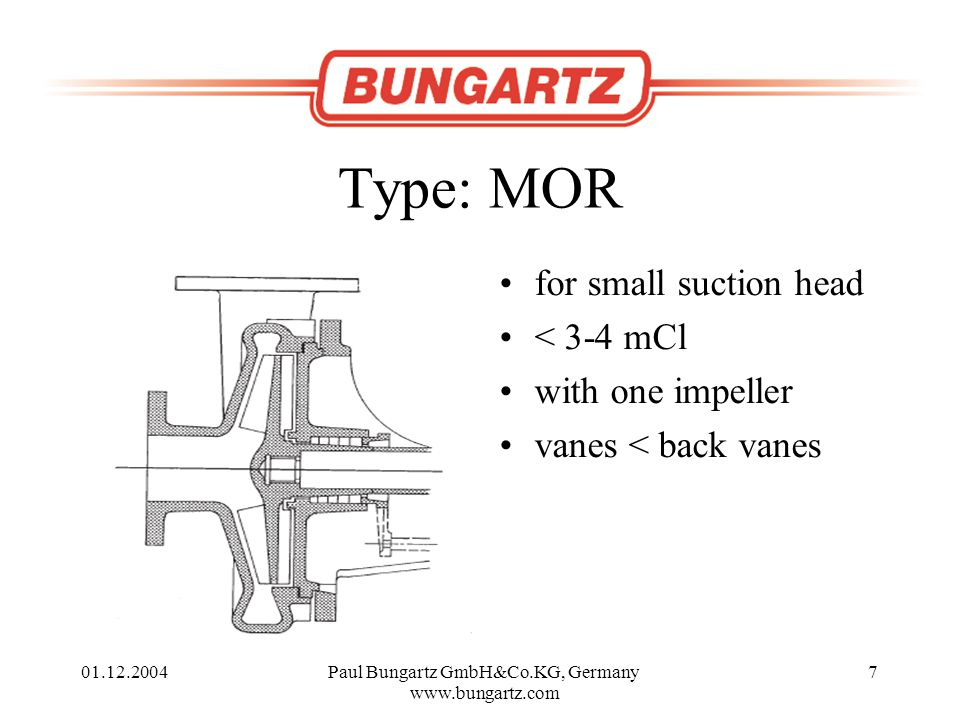 01.12.2004Paul Bungartz GmbH&Co.KG, Germany www.bungartz.com 7 Type: MOR for small suction head < 3-4 mCl with one impeller vanes < back vanes