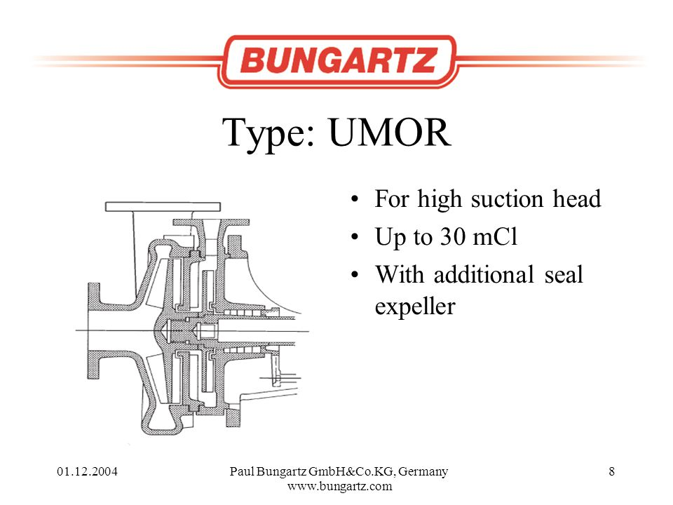 01.12.2004Paul Bungartz GmbH&Co.KG, Germany www.bungartz.com 8 Type: UMOR For high suction head Up to 30 mCl With additional seal expeller