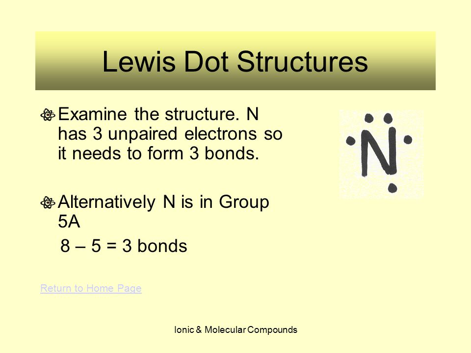 Ionic & Molecular Compounds Lewis Dot Structures Examine the structure. N has 3 unpaired electrons so it needs to form 3 bonds. Alternatively N is in