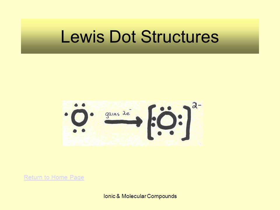 Ionic & Molecular Compounds Lewis Dot Structures Return to Home Page