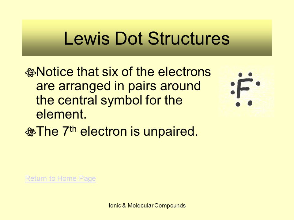 Ionic & Molecular Compounds Lewis Dot Structures Notice the similarity between the H 2 O molecule and the H 2 S.