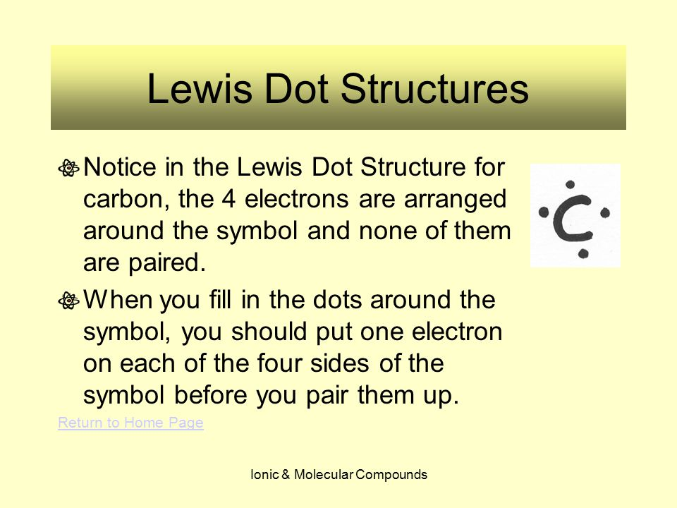 Ionic & Molecular Compounds Lewis Dot Structures The Lewis Dot Structure of carbon indicates that it needs to form four bonds.