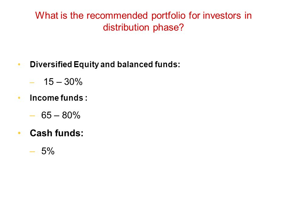 What is the recommended portfolio for investors in distribution phase? Diversified Equity and balanced funds: – 15 – 30% Income funds : –65 – 80% Cash