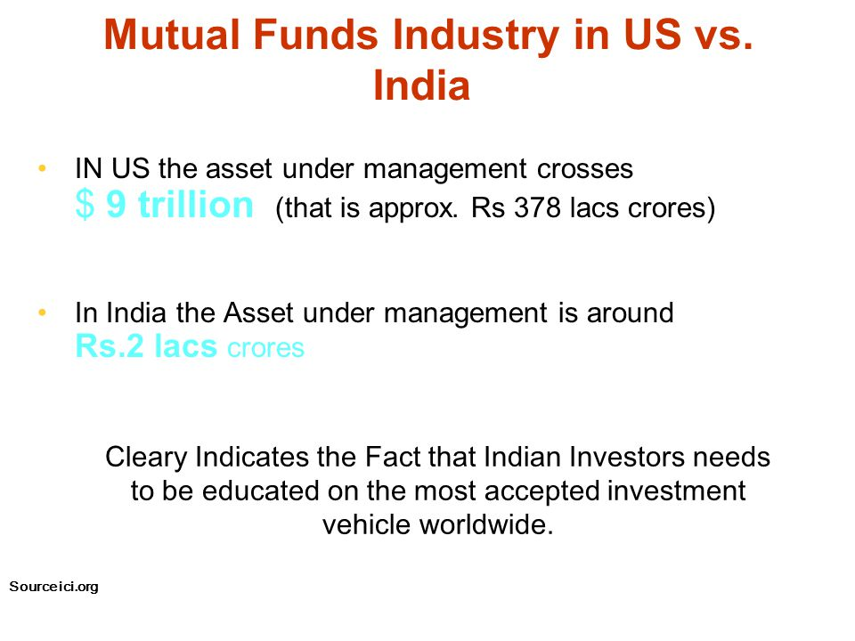 What are the various forms of Fund mergers and takeovers in India.