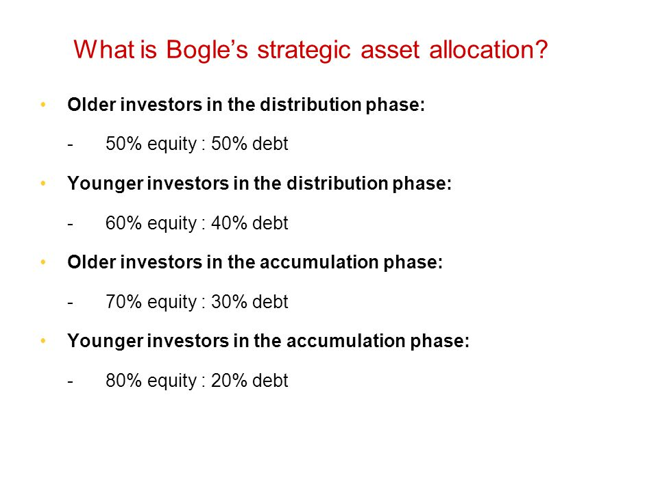 What is Bogle's strategic asset allocation? Older investors in the distribution phase: -50% equity : 50% debt Younger investors in the distribution ph