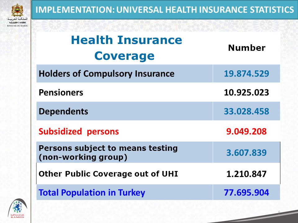 Without adequate public funding and government stewardship, health insurance mechanisms pose a threat rather than an opportunity to the objectives of equity and universal access to health care. Health Insurance in low-income countries, Joint NGO Briefing Paper, May 2008 IMPLEMENTATION: IMPORTANCE OF PUBLIC FUNDING 6