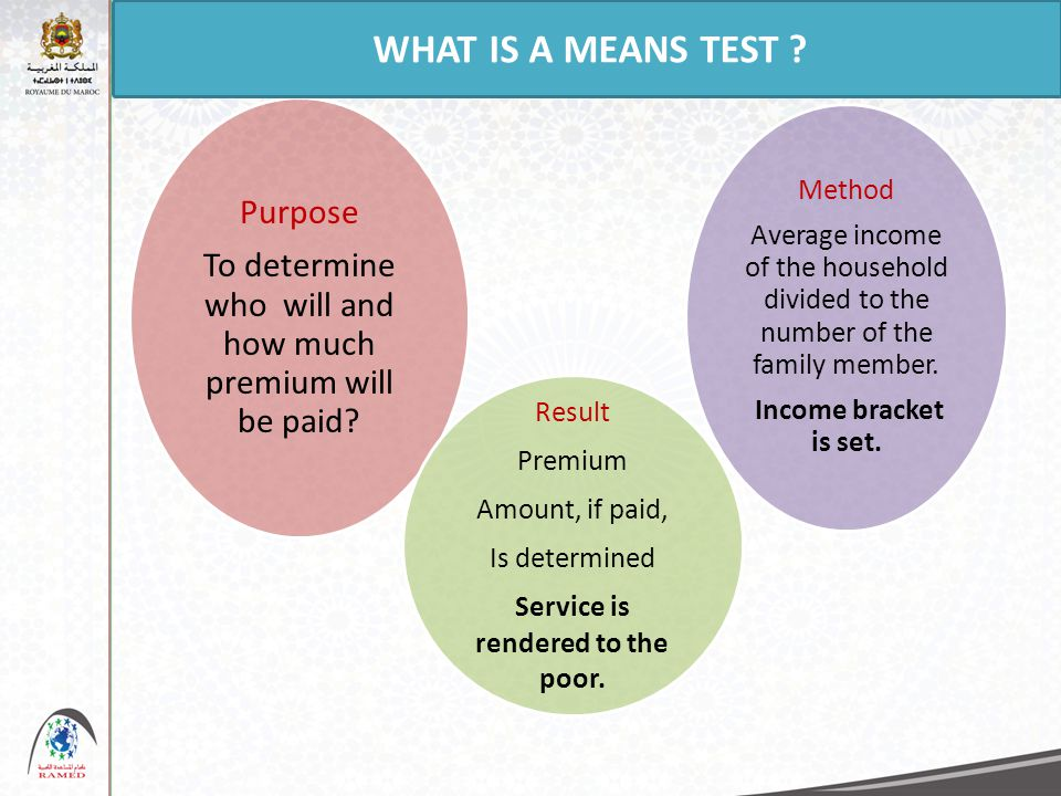 Purpose To determine who will and how much premium will be paid.