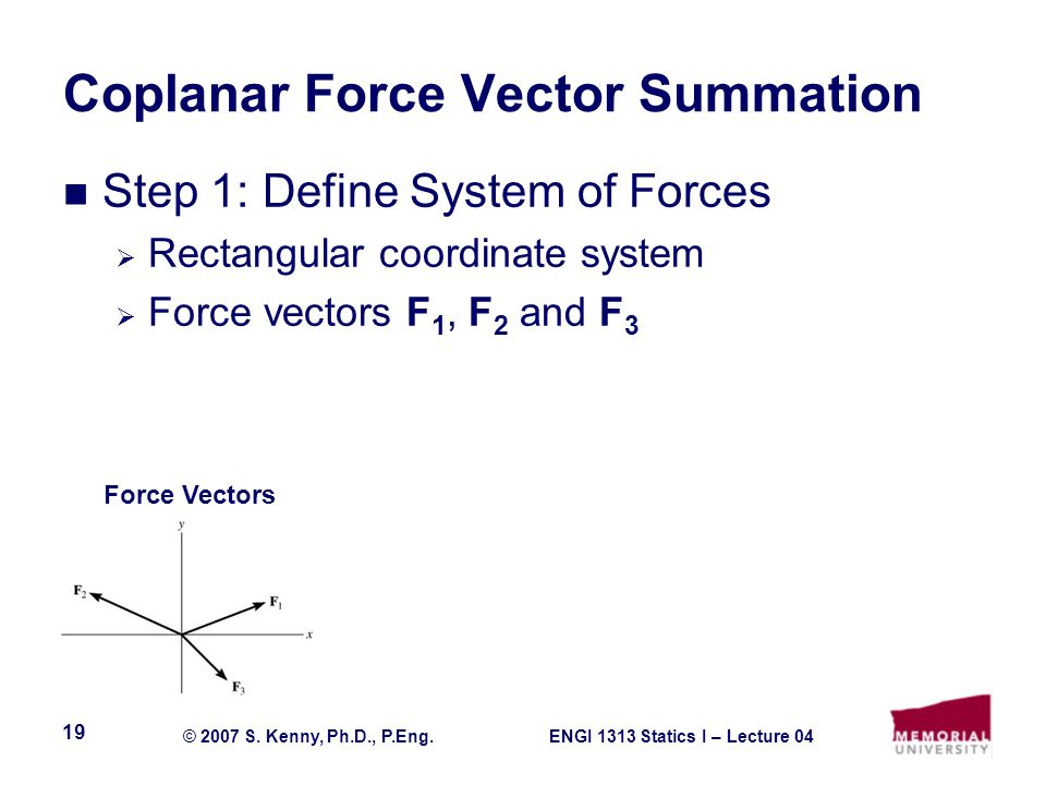 ENGI 1313 Statics I – Lecture 04© 2007 S. Kenny, Ph.D., P.Eng. 19 Coplanar Force Vector Summation Step 1: Define System of Forces  Rectangular coordi